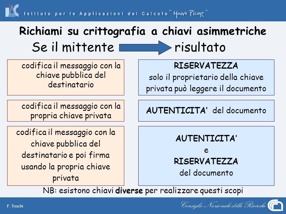 F. Toschi Richiami su crittografia a chiavi asimmetriche codifica il messaggio con la chiave pubblica del destinatario Se il mittenterisultato codific