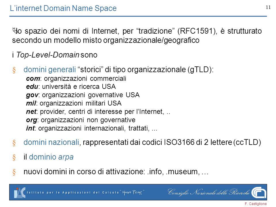 F. Castiglione 11 Linternet Domain Name Space lo spazio dei nomi di Internet, per tradizione (RFC1591), è strutturato secondo un modello misto organiz