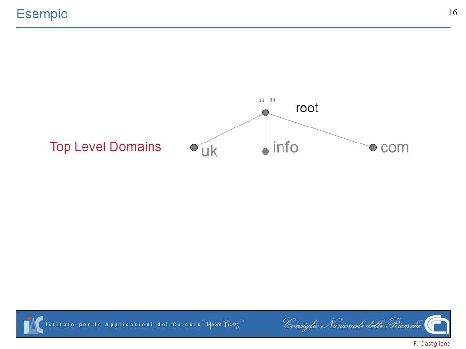 F. Castiglione 16 uk infocom Esempio root Top Level Domains