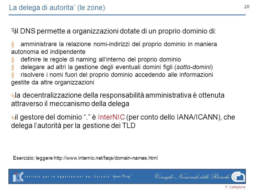 F. Castiglione 20 La delega di autorita` (le zone) Il DNS permette a organizzazioni dotate di un proprio dominio di: amministrare la relazione nomi-in