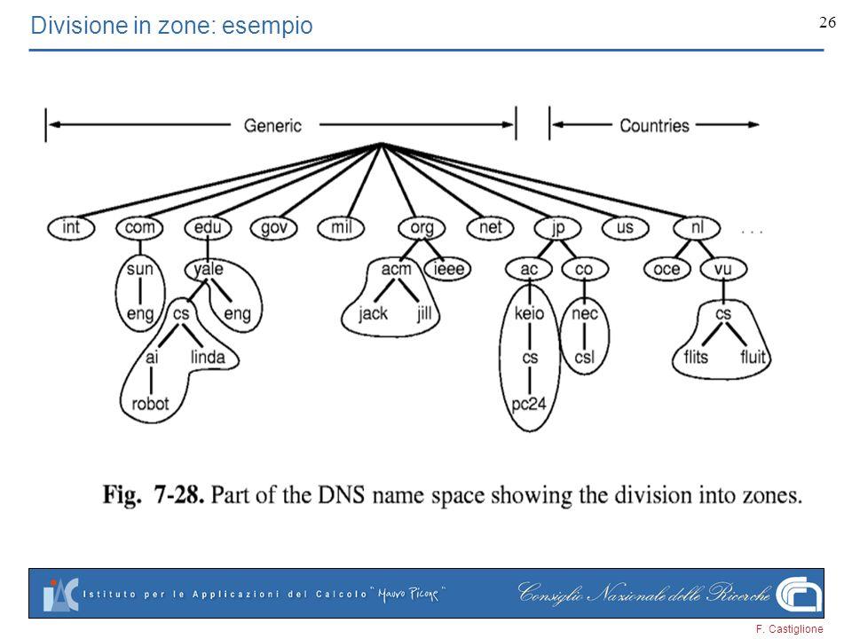 F. Castiglione 26 Divisione in zone: esempio