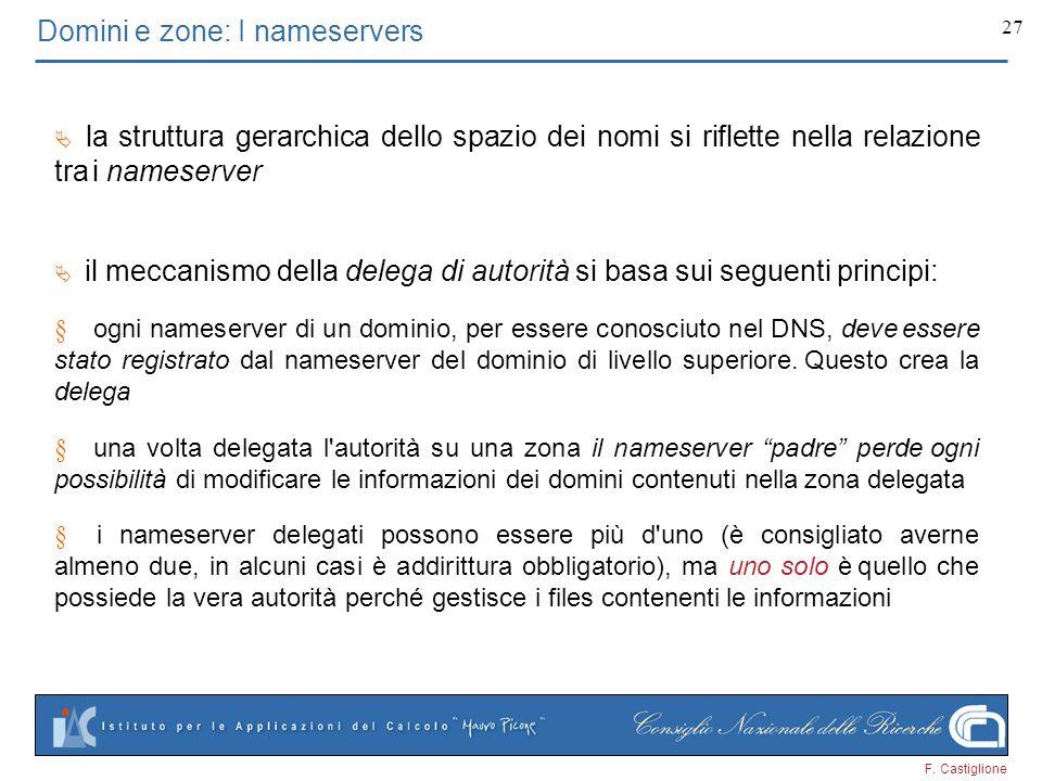 F. Castiglione 27 Domini e zone: I nameservers la struttura gerarchica dello spazio dei nomi si riflette nella relazione tra i nameserver il meccanism