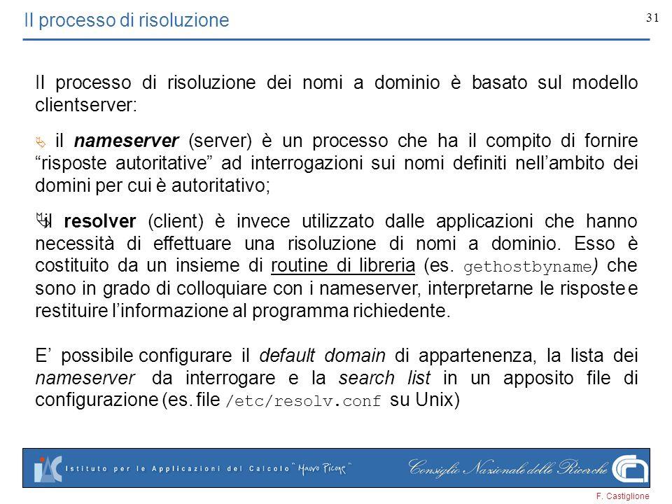 F. Castiglione 31 Il processo di risoluzione Il processo di risoluzione dei nomi a dominio è basato sul modello clientserver: il nameserver (server) è