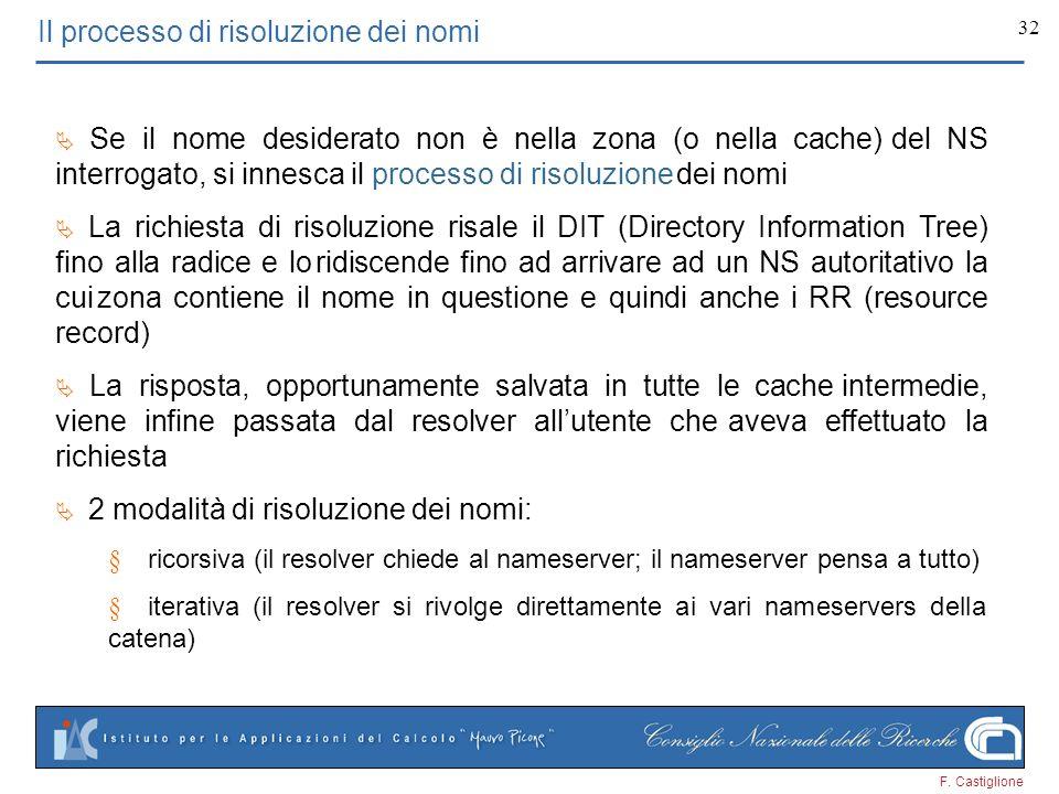 F. Castiglione 32 Il processo di risoluzione dei nomi Se il nome desiderato non è nella zona (o nella cache) del NS interrogato, si innesca il process