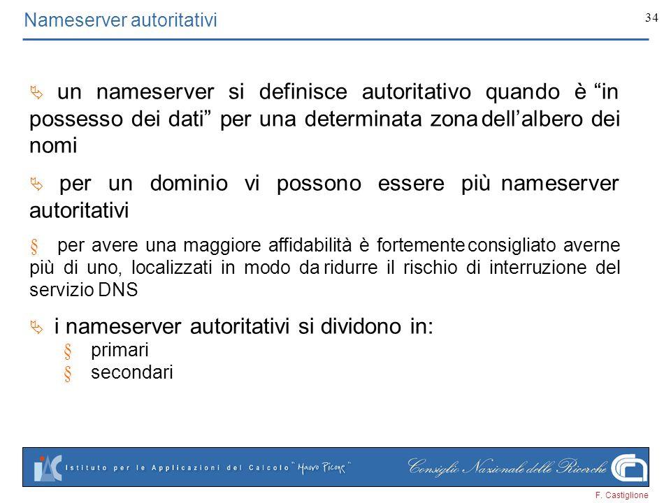 F. Castiglione 34 Nameserver autoritativi un nameserver si definisce autoritativo quando è in possesso dei dati per una determinata zona dellalbero de