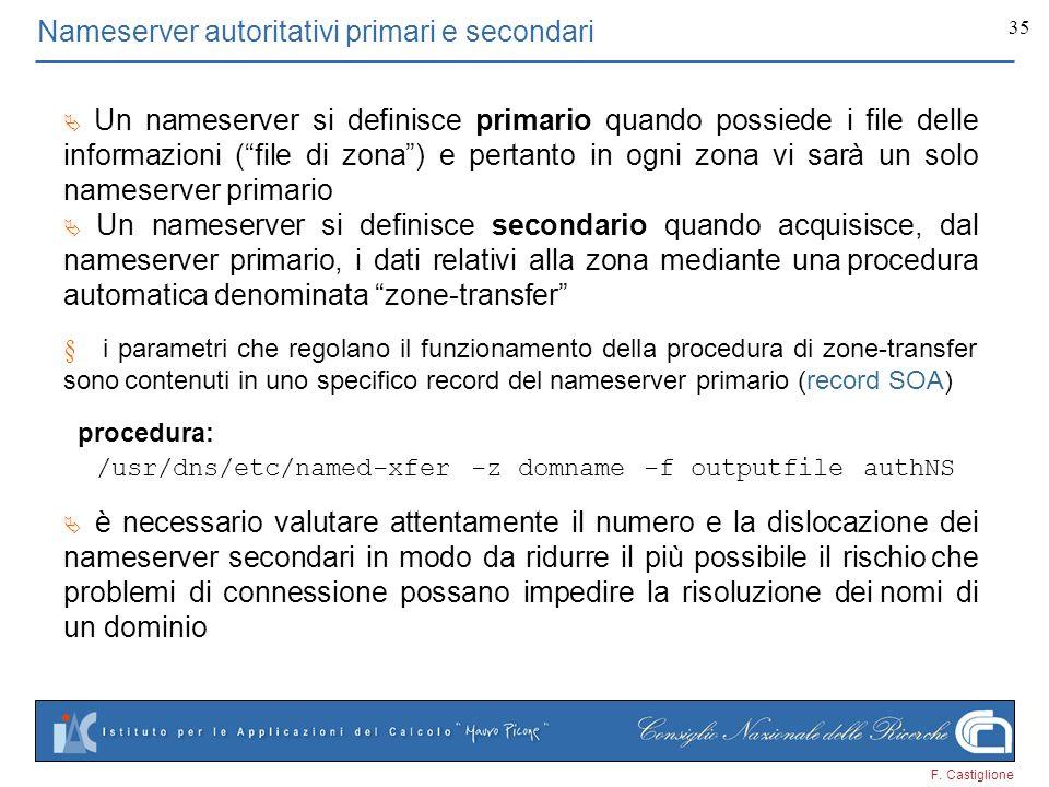 F. Castiglione 35 Nameserver autoritativi primari e secondari Un nameserver si definisce primario quando possiede i file delle informazioni (file di z