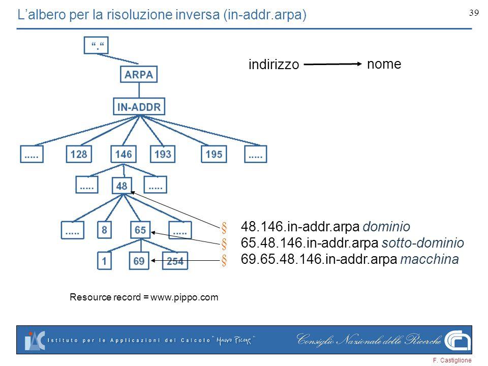 F. Castiglione 39 Lalbero per la risoluzione inversa (in-addr.arpa) 48.146.in-addr.arpa dominio 65.48.146.in-addr.arpa sotto-dominio 69.65.48.146.in-a