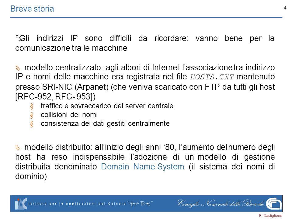 F. Castiglione 4 Breve storia Gli indirizzi IP sono difficili da ricordare: vanno bene per la comunicazione tra le macchine modello centralizzato: agl