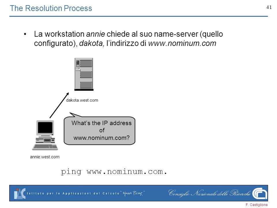 F. Castiglione 41 Whats the IP address of www.nominum.com? The Resolution Process La workstation annie chiede al suo name-server (quello configurato),