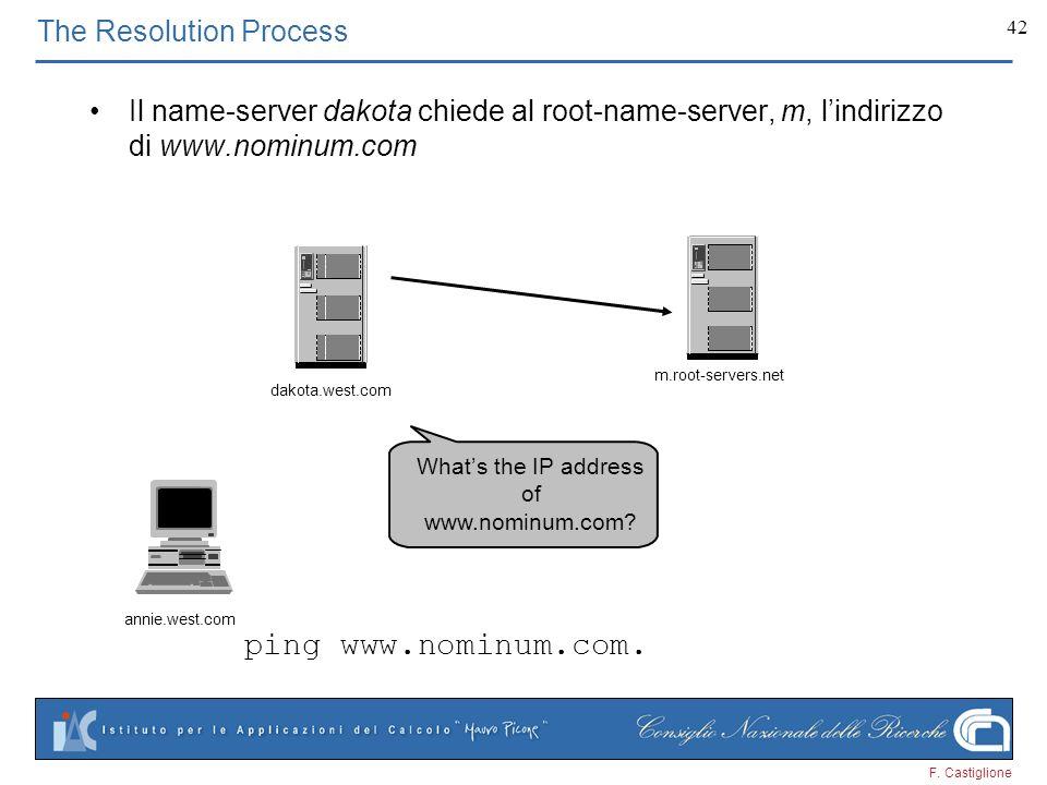 F. Castiglione 42 The Resolution Process Il name-server dakota chiede al root-name-server, m, lindirizzo di www.nominum.com ping www.nominum.com. anni