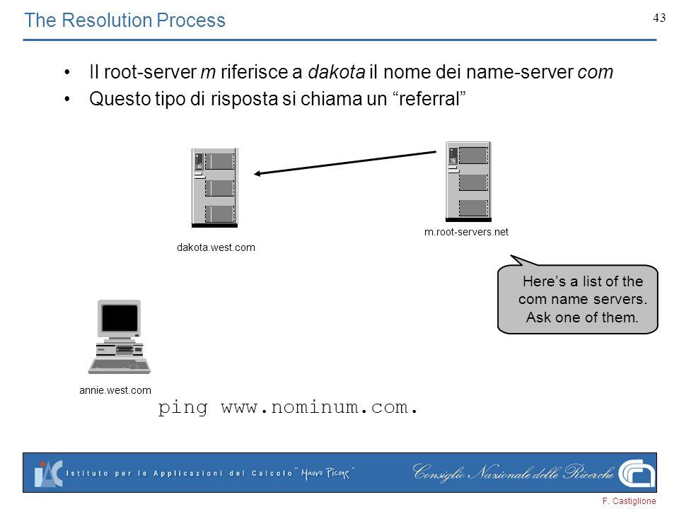 F. Castiglione 43 The Resolution Process Il root-server m riferisce a dakota il nome dei name-server com Questo tipo di risposta si chiama un referral