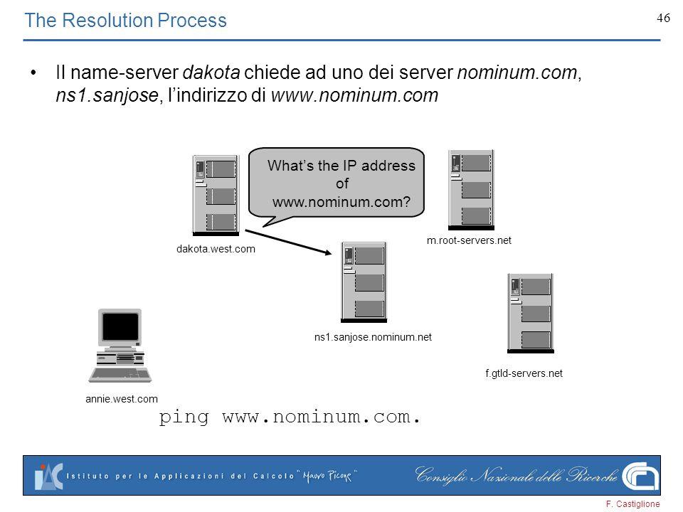 F. Castiglione 46 The Resolution Process Il name-server dakota chiede ad uno dei server nominum.com, ns1.sanjose, lindirizzo di www.nominum.com ping w