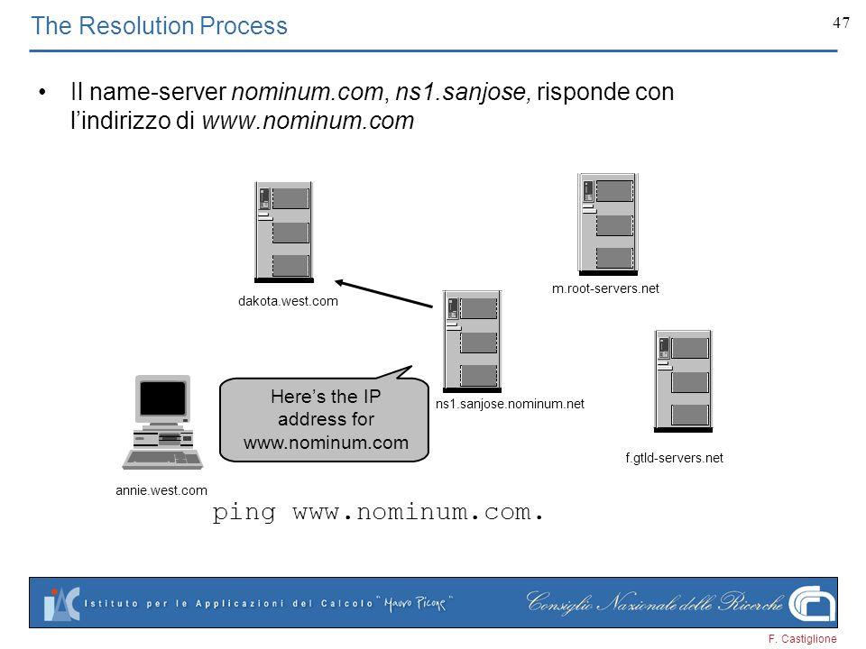 F. Castiglione 47 The Resolution Process Il name-server nominum.com, ns1.sanjose, risponde con lindirizzo di www.nominum.com ping www.nominum.com. ann