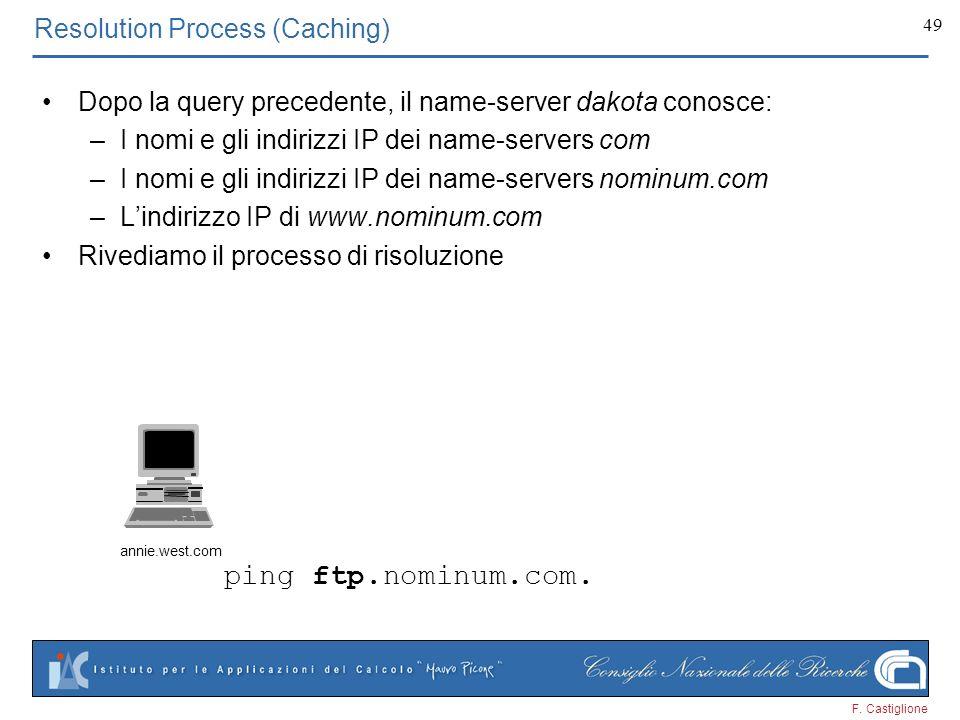 F. Castiglione 49 ping ftp.nominum.com. Resolution Process (Caching) Dopo la query precedente, il name-server dakota conosce: –I nomi e gli indirizzi