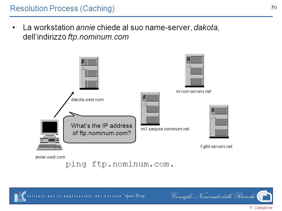 F. Castiglione 50 ping ftp.nominum.com. Whats the IP address of ftp.nominum.com? Resolution Process (Caching) La workstation annie chiede al suo name-