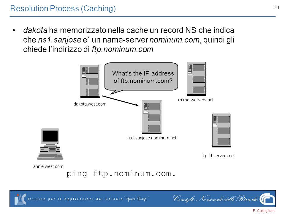 F. Castiglione 51 ping ftp.nominum.com. Whats the IP address of ftp.nominum.com? Resolution Process (Caching) dakota ha memorizzato nella cache un rec