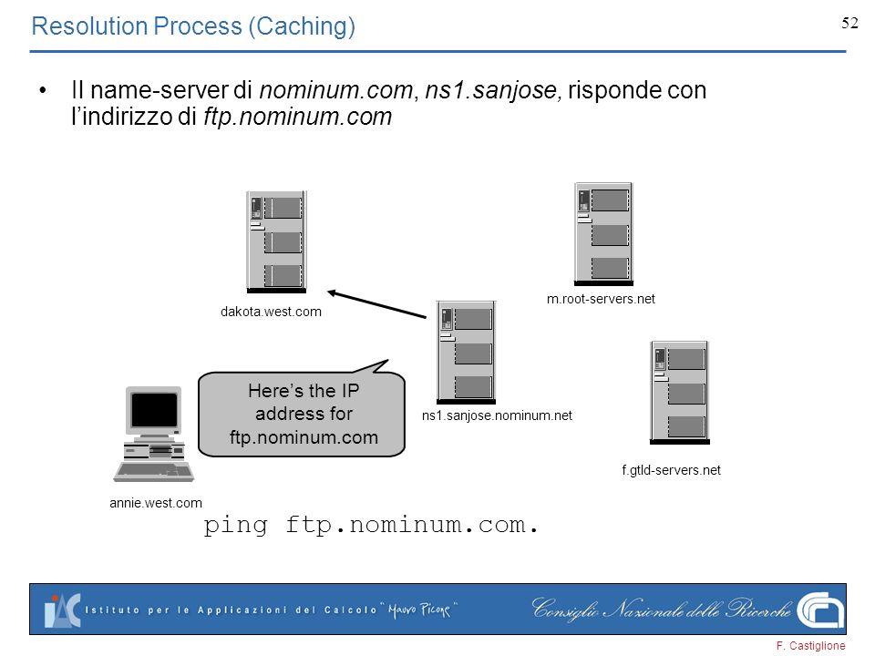 F. Castiglione 52 ping ftp.nominum.com. Heres the IP address for ftp.nominum.com Resolution Process (Caching) Il name-server di nominum.com, ns1.sanjo