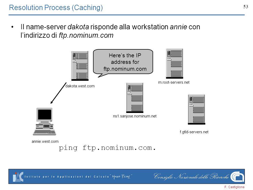 F. Castiglione 53 ping ftp.nominum.com. Heres the IP address for ftp.nominum.com Resolution Process (Caching) Il name-server dakota risponde alla work