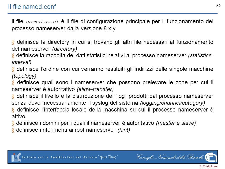 F. Castiglione 62 Il file named.conf il file named.conf è il file di configurazione principale per il funzionamento del processo nameserver dalla vers