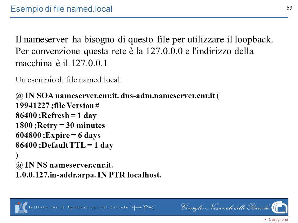 F. Castiglione 63 Esempio di file named.local Il nameserver ha bisogno di questo file per utilizzare il loopback. Per convenzione questa rete è la 127