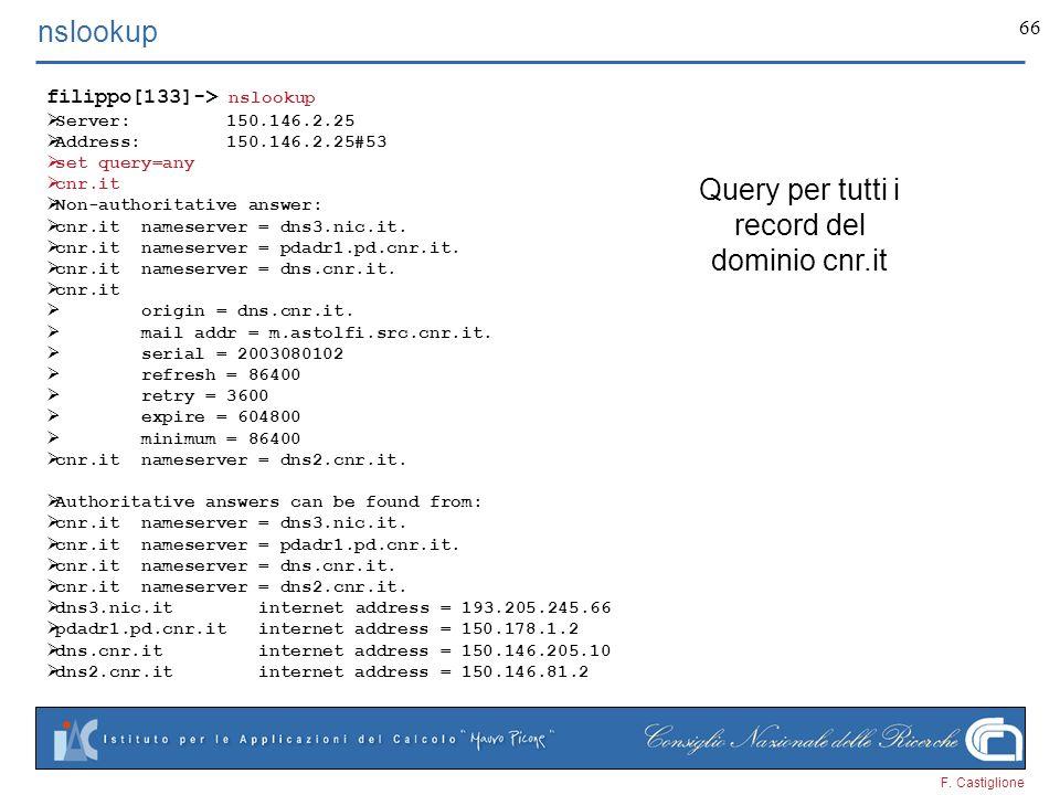 F. Castiglione 66 nslookup Query per tutti i record del dominio cnr.it filippo[133]-> nslookup Server: 150.146.2.25 Address: 150.146.2.25#53 set query