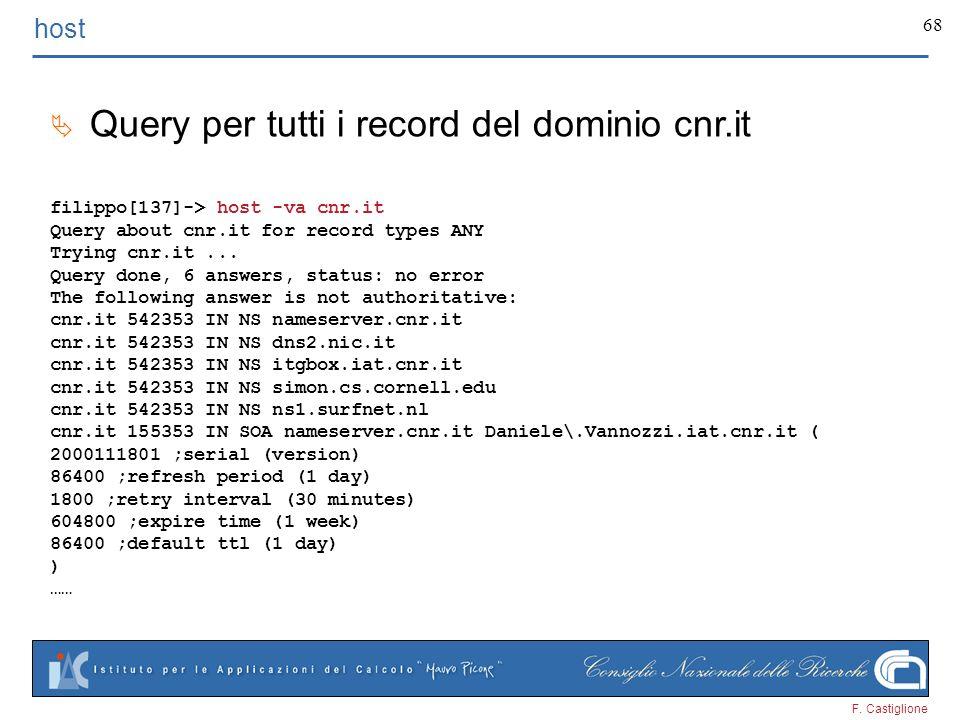 F. Castiglione 68 host Query per tutti i record del dominio cnr.it filippo[137]-> host -va cnr.it Query about cnr.it for record types ANY Trying cnr.i