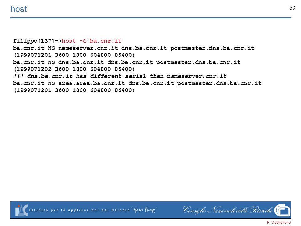 F. Castiglione 69 host filippo[137]->host -C ba.cnr.it ba.cnr.it NS nameserver.cnr.it dns.ba.cnr.it postmaster.dns.ba.cnr.it (1999071201 3600 1800 604
