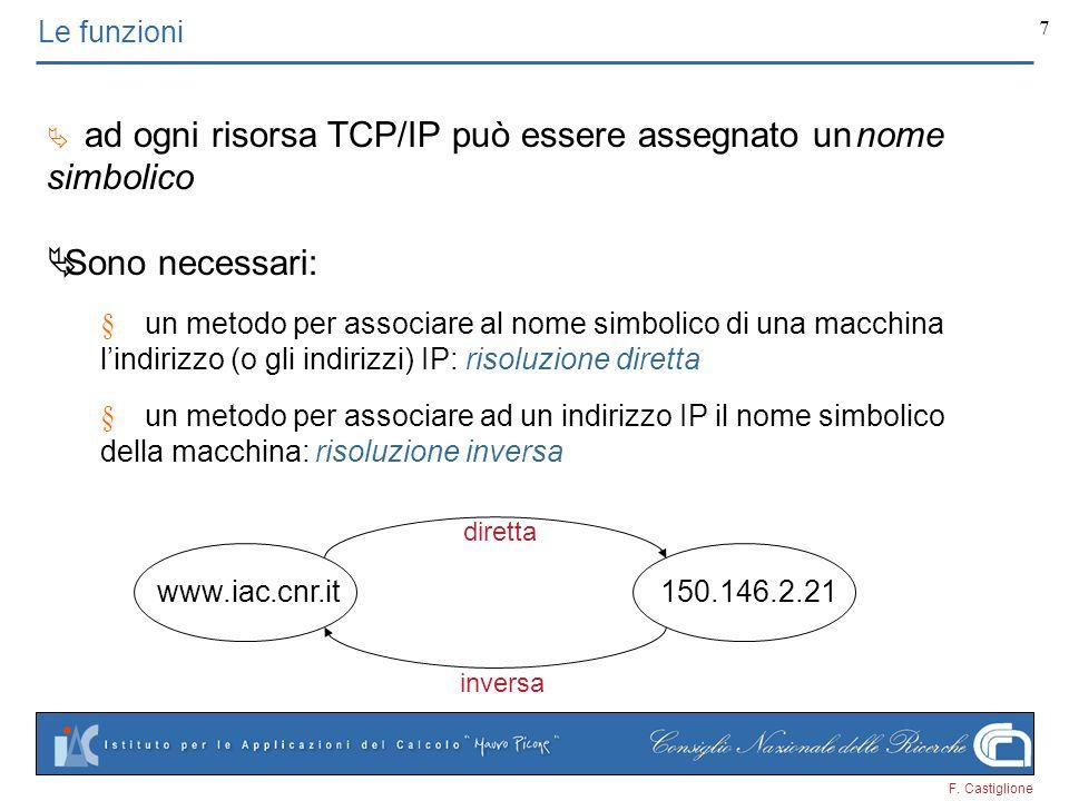 F. Castiglione 7 Le funzioni ad ogni risorsa TCP/IP può essere assegnato un nome simbolico Sono necessari: un metodo per associare al nome simbolico d