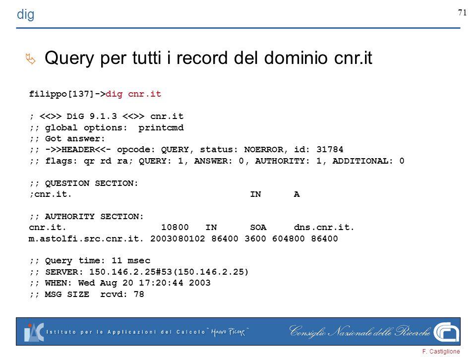 F. Castiglione 71 dig Query per tutti i record del dominio cnr.it filippo[137]->dig cnr.it ; > DiG 9.1.3 > cnr.it ;; global options: printcmd ;; Got a