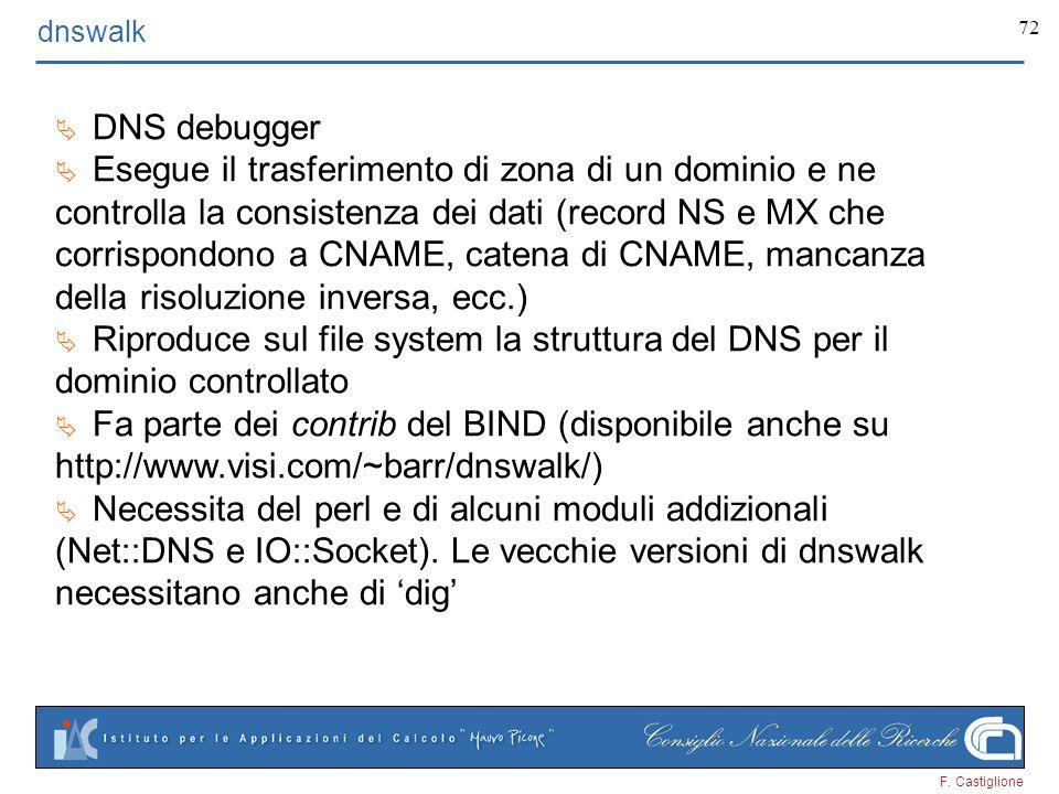 F. Castiglione 72 dnswalk DNS debugger Esegue il trasferimento di zona di un dominio e ne controlla la consistenza dei dati (record NS e MX che corris
