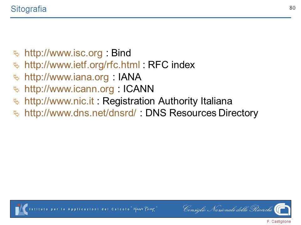 F. Castiglione 80 Sitografia http://www.isc.org : Bind http://www.ietf.org/rfc.html : RFC index http://www.iana.org : IANA http://www.icann.org : ICAN