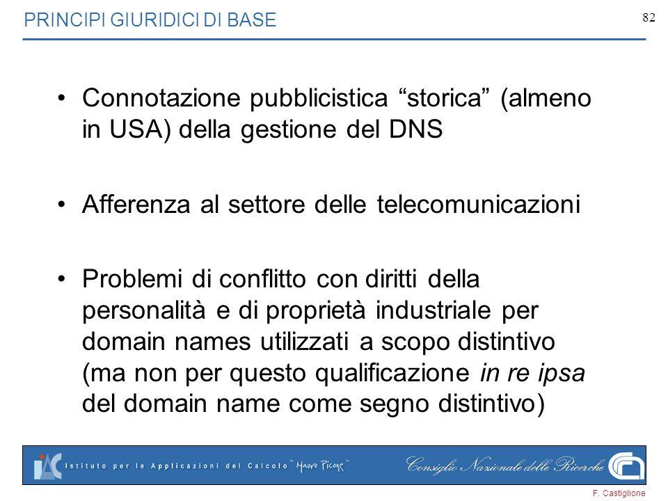 F. Castiglione 82 PRINCIPI GIURIDICI DI BASE Connotazione pubblicistica storica (almeno in USA) della gestione del DNS Afferenza al settore delle tele