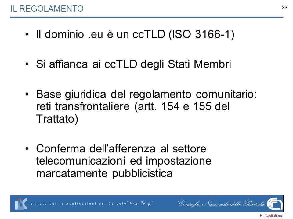 F. Castiglione 83 IL REGOLAMENTO Il dominio.eu è un ccTLD (ISO 3166-1) Si affianca ai ccTLD degli Stati Membri Base giuridica del regolamento comunita