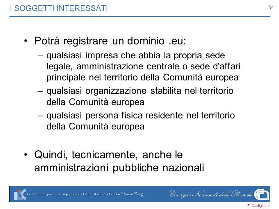 F. Castiglione 84 I SOGGETTI INTERESSATI Potrà registrare un dominio.eu: –qualsiasi impresa che abbia la propria sede legale, amministrazione centrale