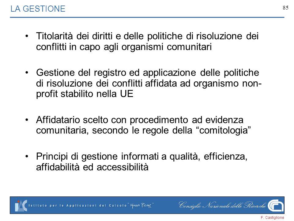 F. Castiglione 85 LA GESTIONE Titolarità dei diritti e delle politiche di risoluzione dei conflitti in capo agli organismi comunitari Gestione del reg