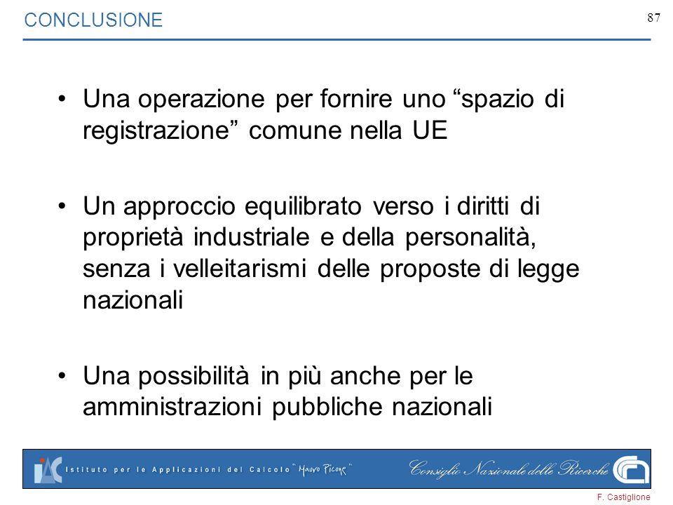 F. Castiglione 87 CONCLUSIONE Una operazione per fornire uno spazio di registrazione comune nella UE Un approccio equilibrato verso i diritti di propr