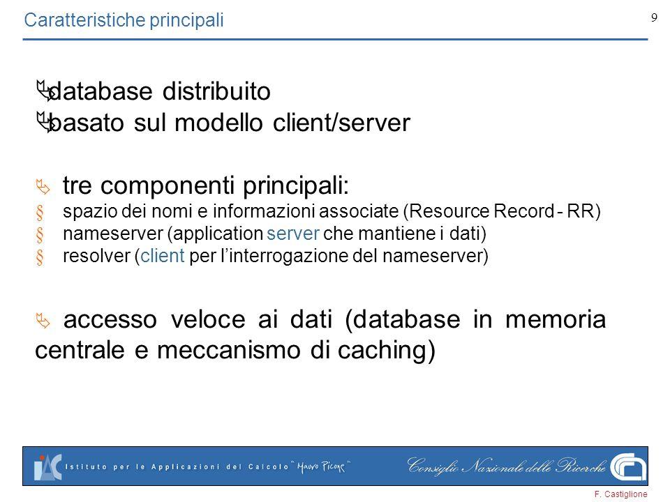 F. Castiglione 9 Caratteristiche principali database distribuito basato sul modello client/server tre componenti principali: spazio dei nomi e informa