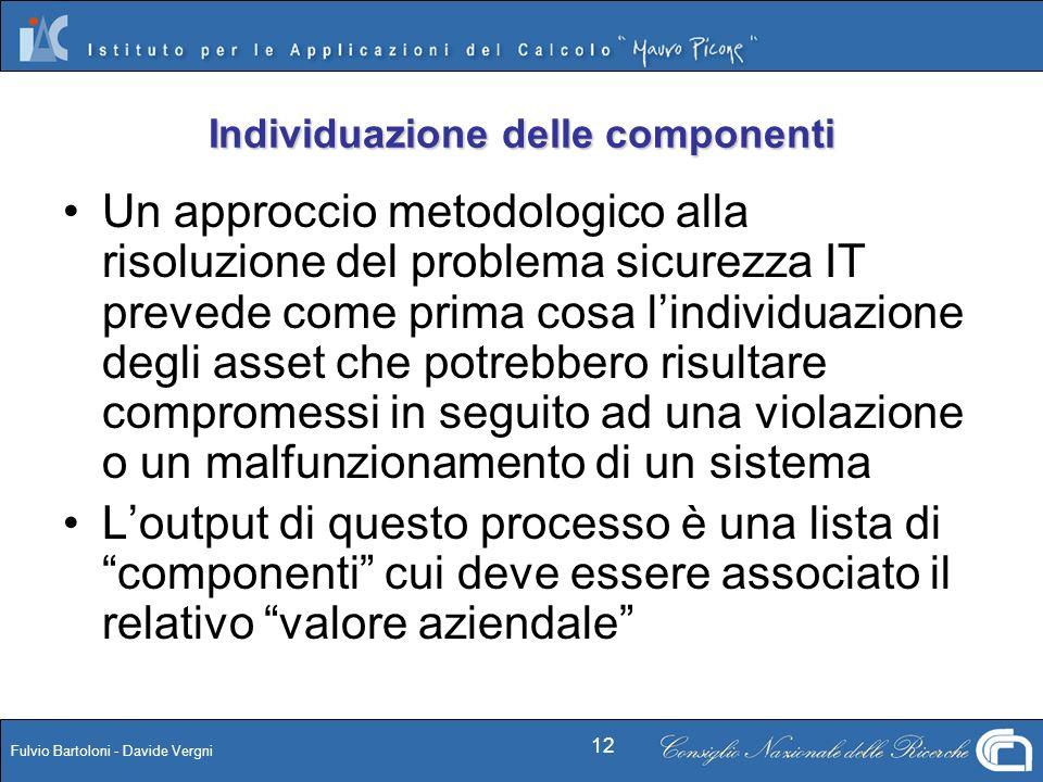 Fulvio Bartoloni - Davide Vergni 12 Individuazione delle componenti Un approccio metodologico alla risoluzione del problema sicurezza IT prevede come