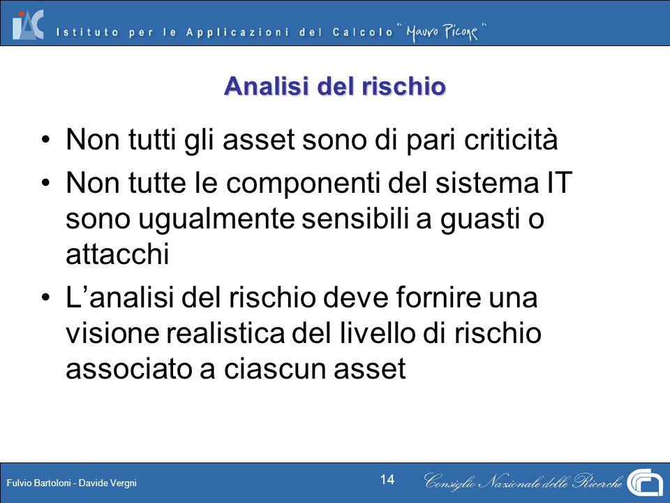 Fulvio Bartoloni - Davide Vergni 14 Analisi del rischio Non tutti gli asset sono di pari criticità Non tutte le componenti del sistema IT sono ugualme