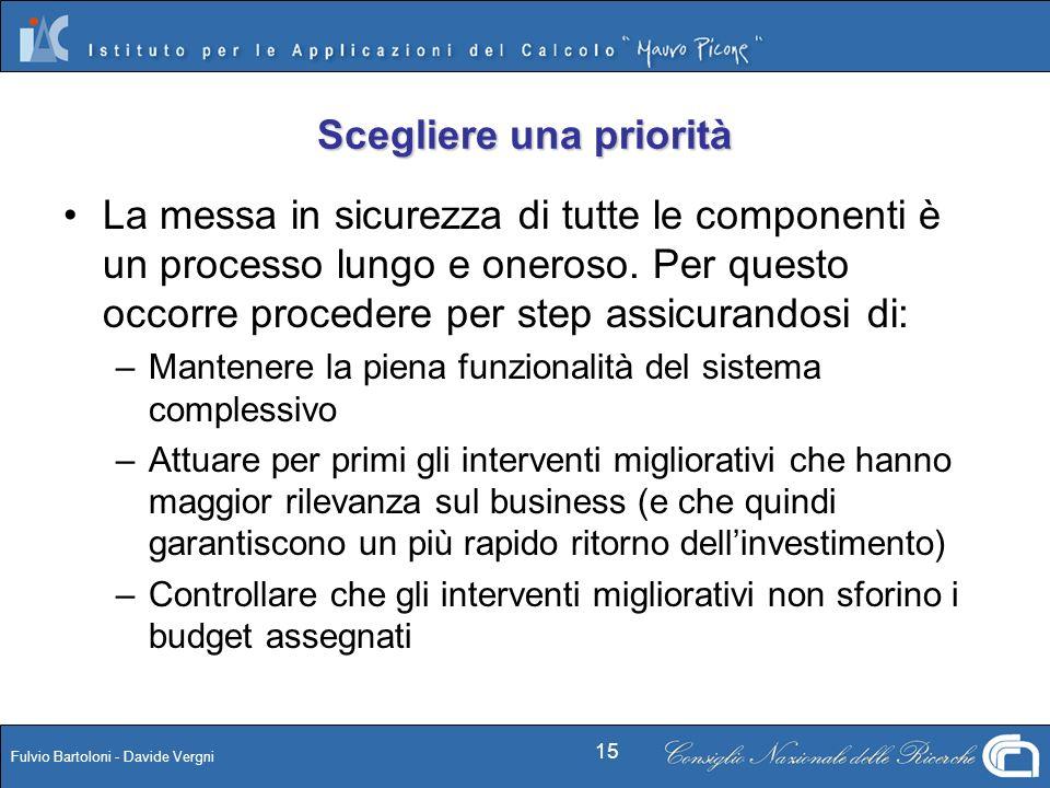 Fulvio Bartoloni - Davide Vergni 15 Scegliere una priorità La messa in sicurezza di tutte le componenti è un processo lungo e oneroso. Per questo occo