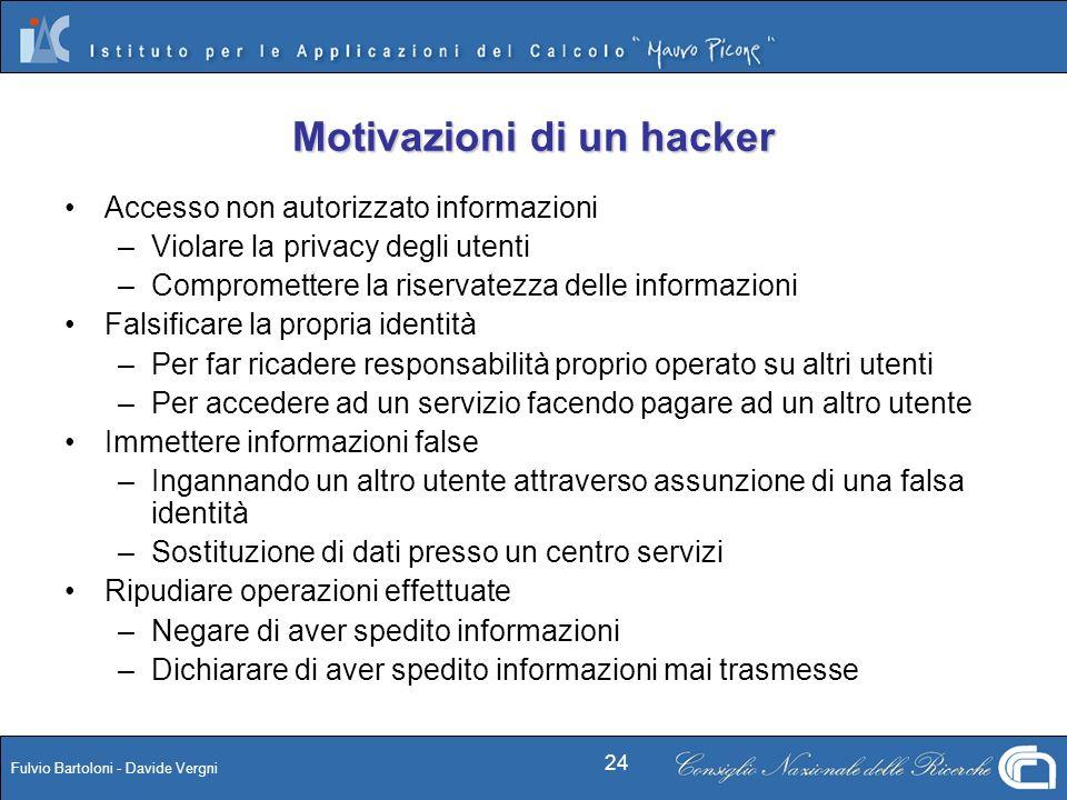 Fulvio Bartoloni - Davide Vergni 24 Motivazioni di un hacker Accesso non autorizzato informazioni –Violare la privacy degli utenti –Compromettere la r