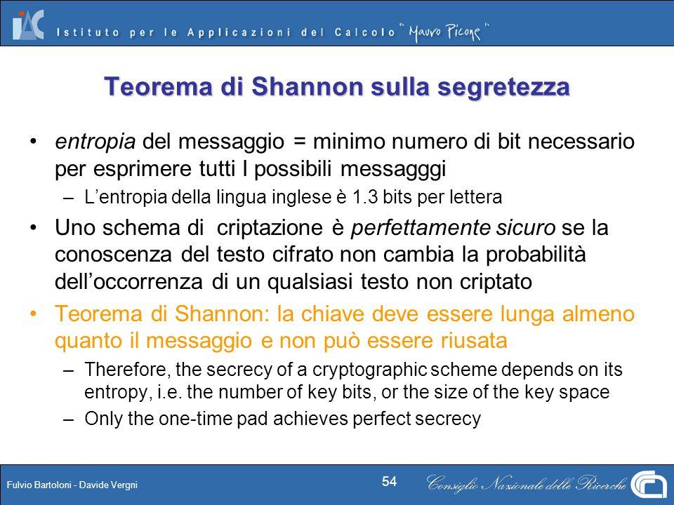 Fulvio Bartoloni - Davide Vergni 54 Teorema di Shannon sulla segretezza entropia del messaggio = minimo numero di bit necessario per esprimere tutti I