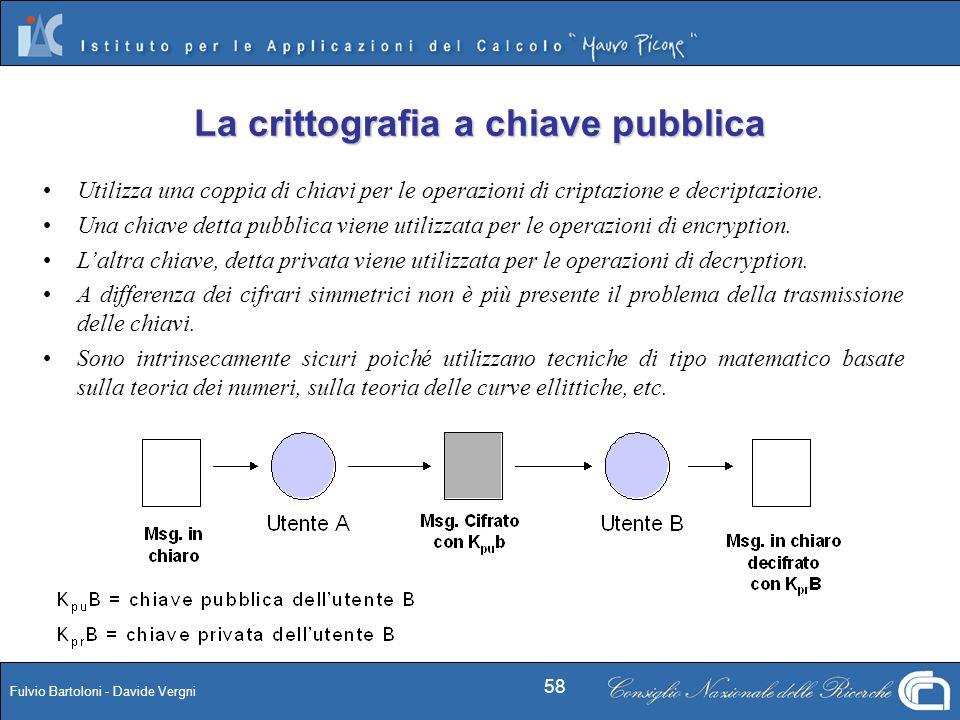 Fulvio Bartoloni - Davide Vergni 58 Utilizza una coppia di chiavi per le operazioni di criptazione e decriptazione. Una chiave detta pubblica viene ut