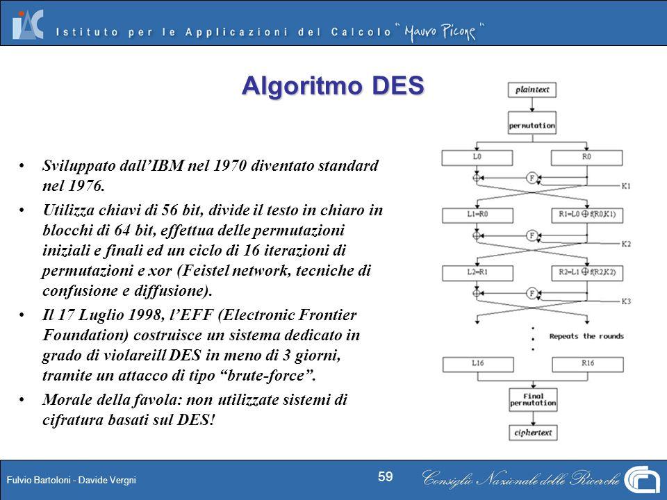 Fulvio Bartoloni - Davide Vergni 59 Sviluppato dallIBM nel 1970 diventato standard nel 1976. Utilizza chiavi di 56 bit, divide il testo in chiaro in b