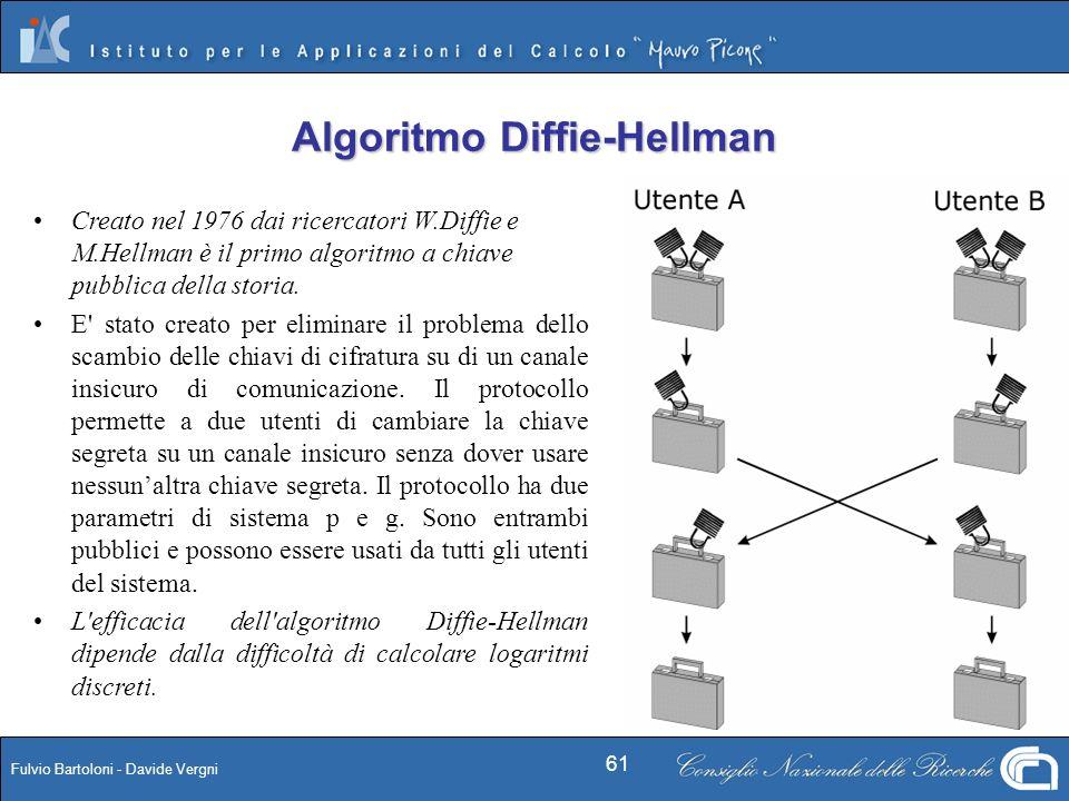 Fulvio Bartoloni - Davide Vergni 61 Creato nel 1976 dai ricercatori W.Diffie e M.Hellman è il primo algoritmo a chiave pubblica della storia. E' stato
