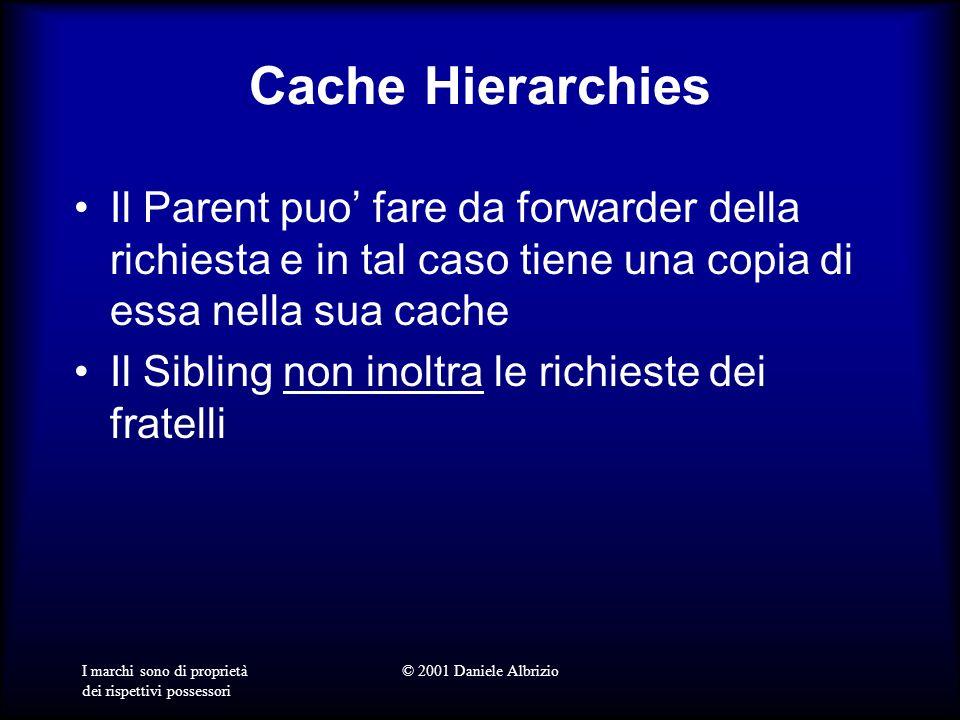 I marchi sono di proprietà dei rispettivi possessori © 2001 Daniele Albrizio Cache Hierarchies Il Parent puo fare da forwarder della richiesta e in ta