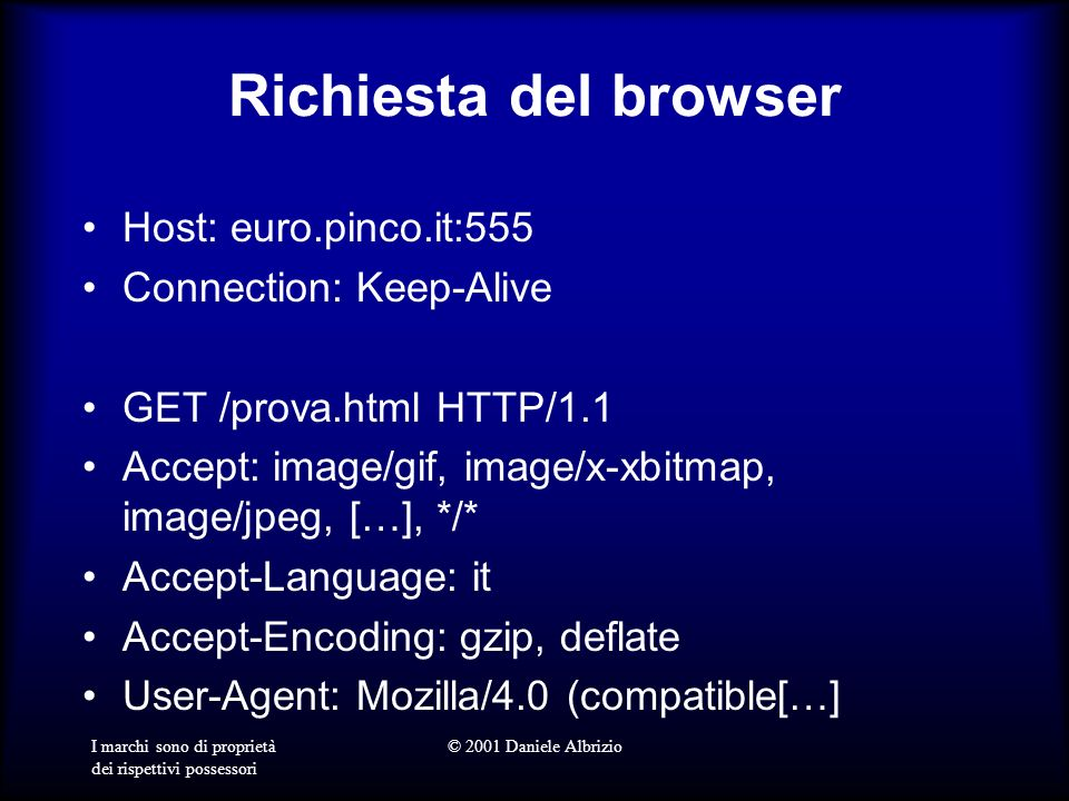 I marchi sono di proprietà dei rispettivi possessori © 2001 Daniele Albrizio Richiesta del browser Host: euro.pinco.it:555 Connection: Keep-Alive GET /prova.html HTTP/1.1 Accept: image/gif, image/x-xbitmap, image/jpeg, […], */* Accept-Language: it Accept-Encoding: gzip, deflate User-Agent: Mozilla/4.0 (compatible[…]