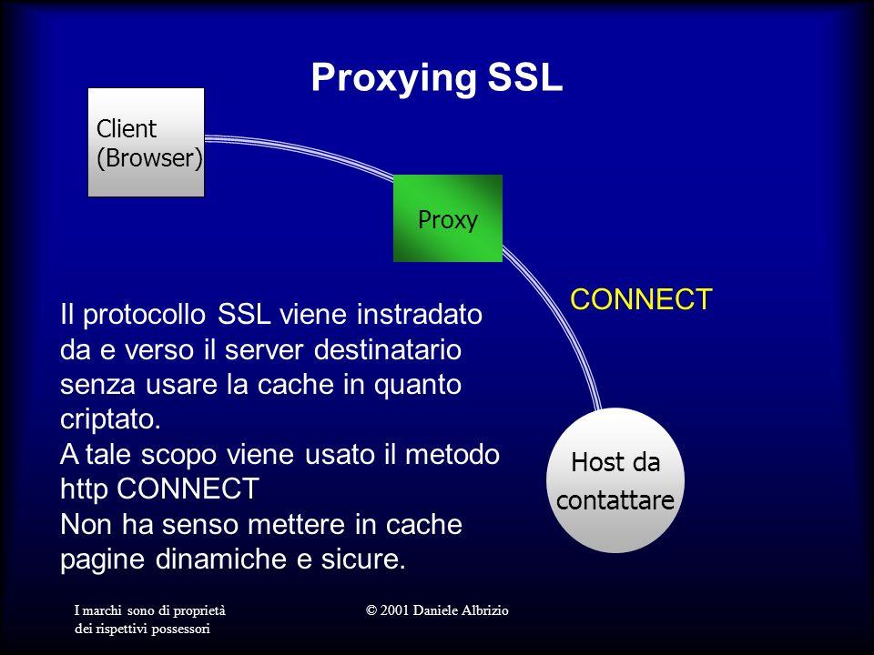 I marchi sono di proprietà dei rispettivi possessori © 2001 Daniele Albrizio Proxying SSL Host da contattare Proxy Client (Browser) CONNECT Il protocollo SSL viene instradato da e verso il server destinatario senza usare la cache in quanto criptato.