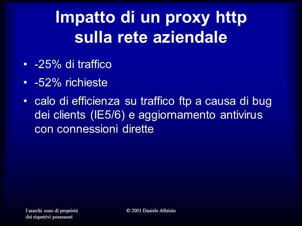 I marchi sono di proprietà dei rispettivi possessori © 2001 Daniele Albrizio Impatto di un proxy http sulla rete aziendale -25% di traffico -52% richi