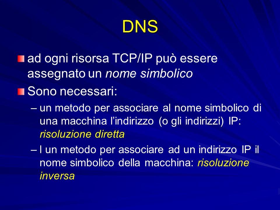 DNS Domain Name System (DNS) definito presso ISI - USC 1984 – –RFC 882, RFC 883, RFC 973 (obsolete) – –RFC 1034, RFC 1035, RFC 1123, RFC 1537, RFC 1912